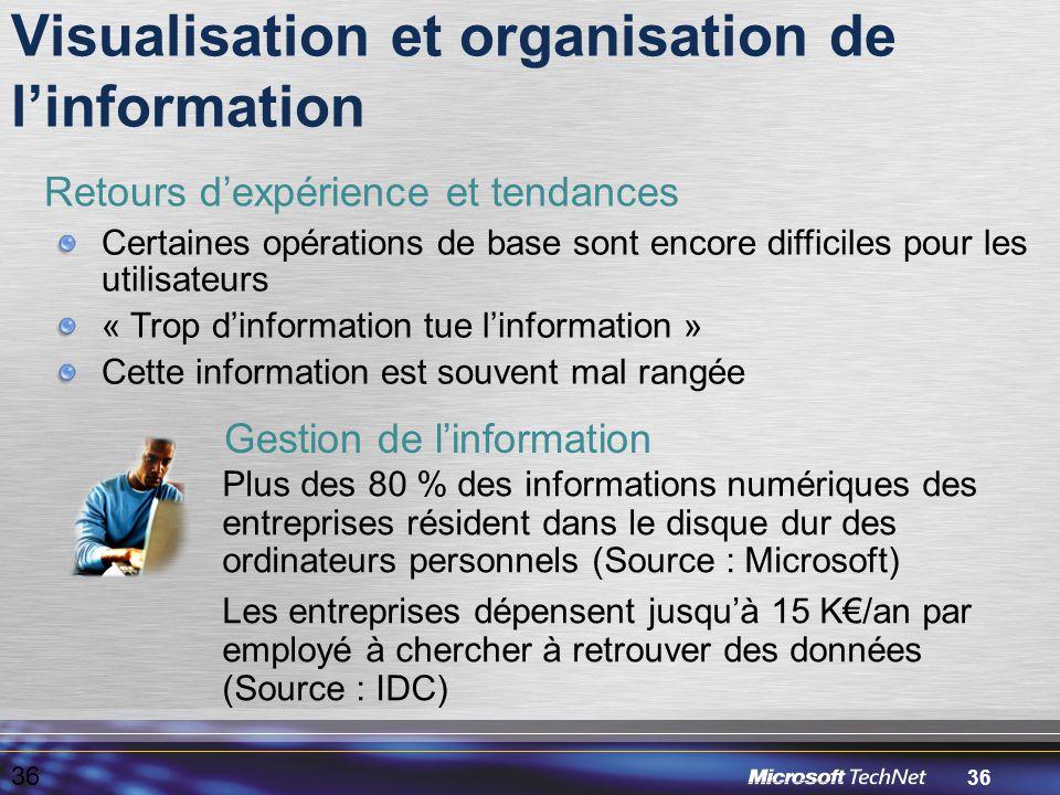 Visualisation et organisation de l'information