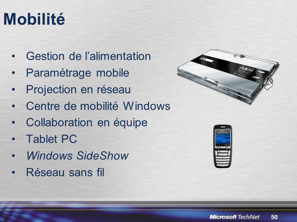 Mobilité Gestion de l'alimentation Paramétrage mobile