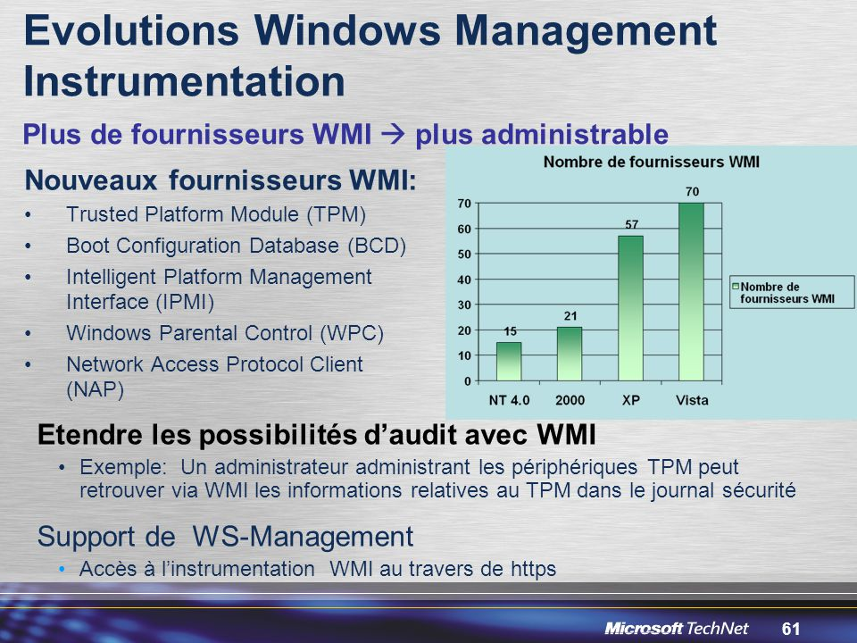 Evolutions Windows Management Instrumentation