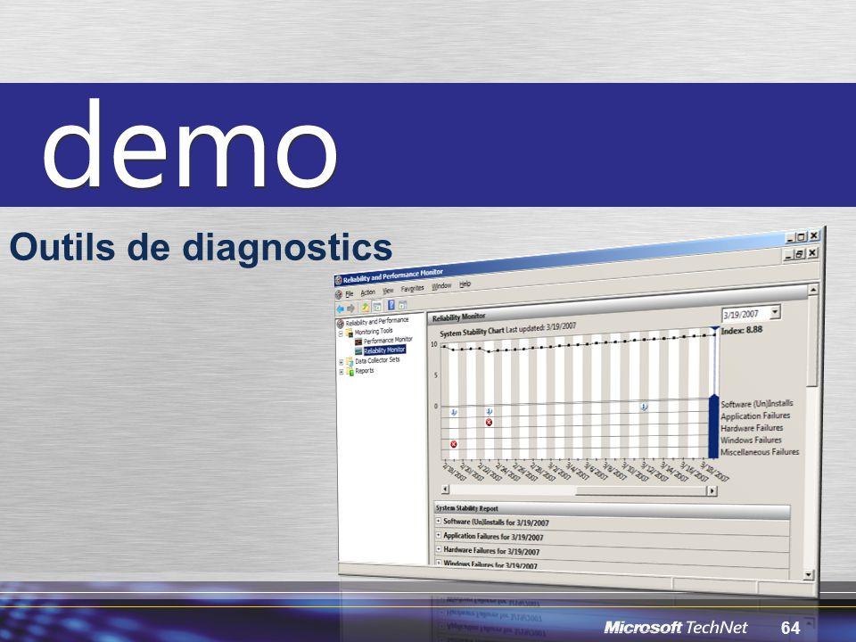Outils de diagnostics