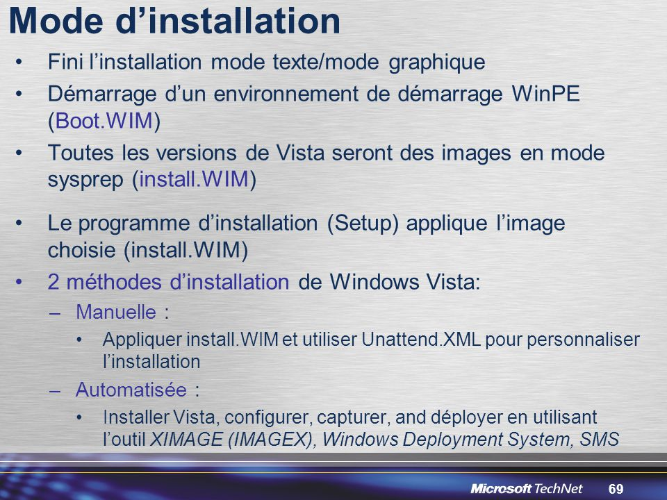 Mode d'installation Fini l'installation mode texte/mode graphique