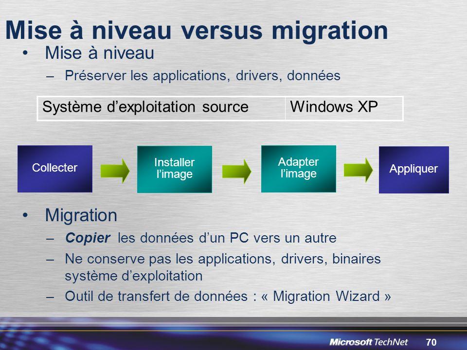 Mise à niveau versus migration