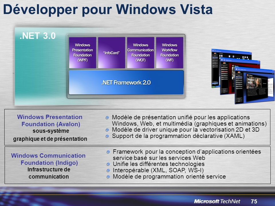 Développer pour Windows Vista