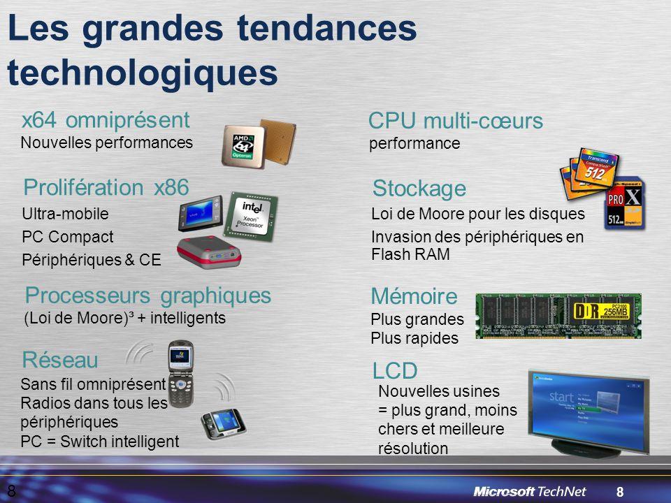 Les grandes tendances technologiques