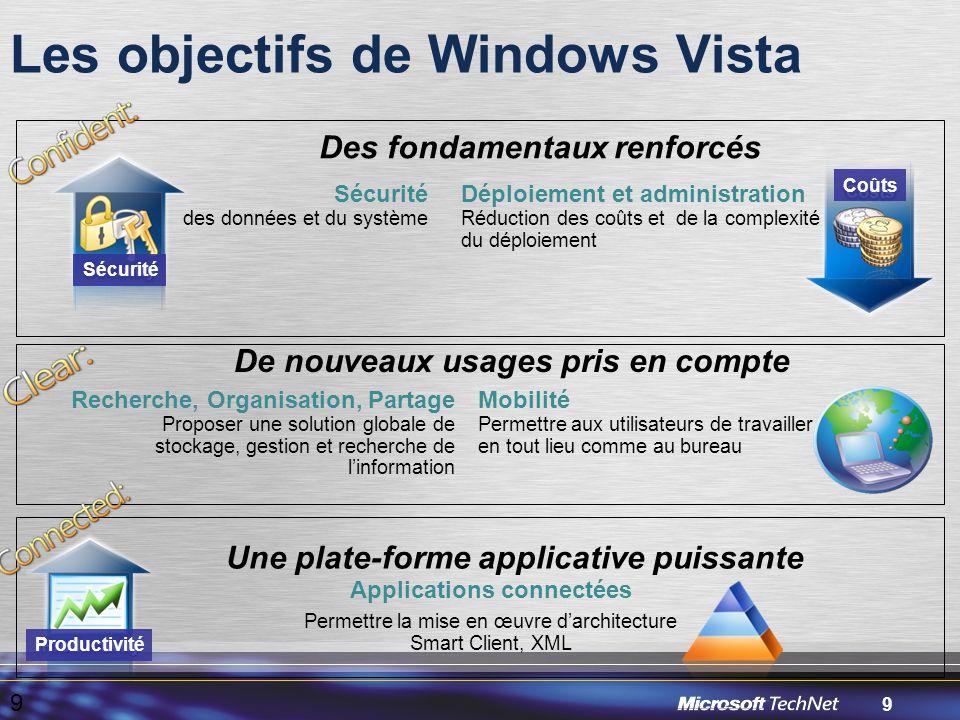 Les objectifs de Windows Vista