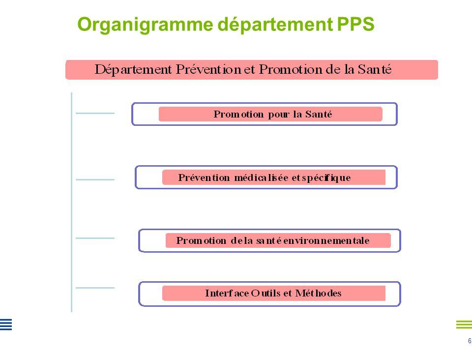 Organigramme département PPS