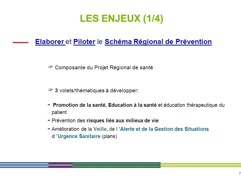 LES ENJEUX (1/4) Elaborer et Piloter le Schéma Régional de Prévention
