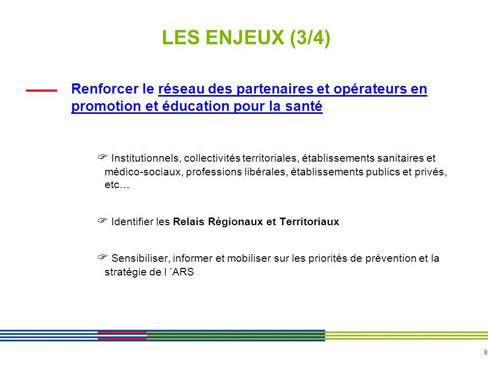 LES ENJEUX (3/4) Renforcer le réseau des partenaires et opérateurs en promotion et éducation pour la santé.