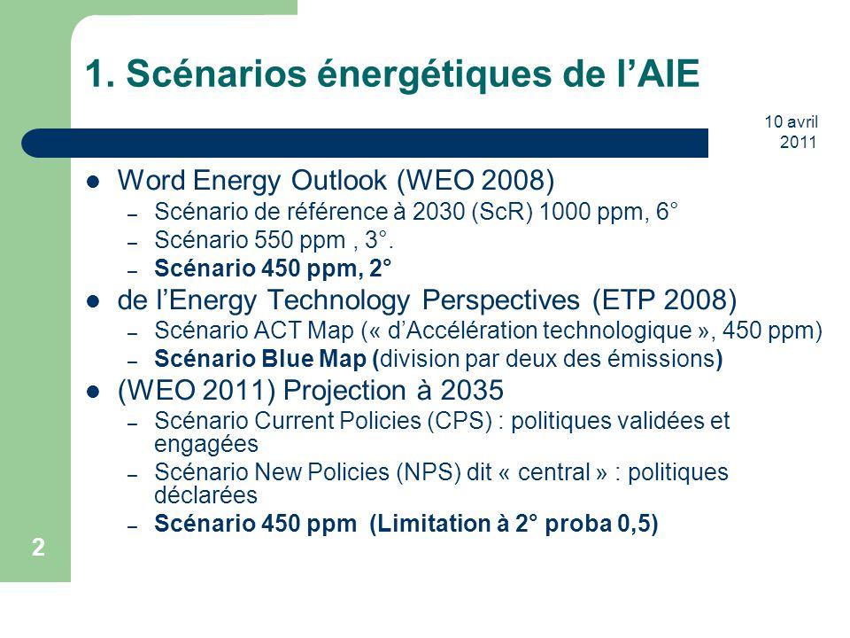 1. Scénarios énergétiques de l'AIE