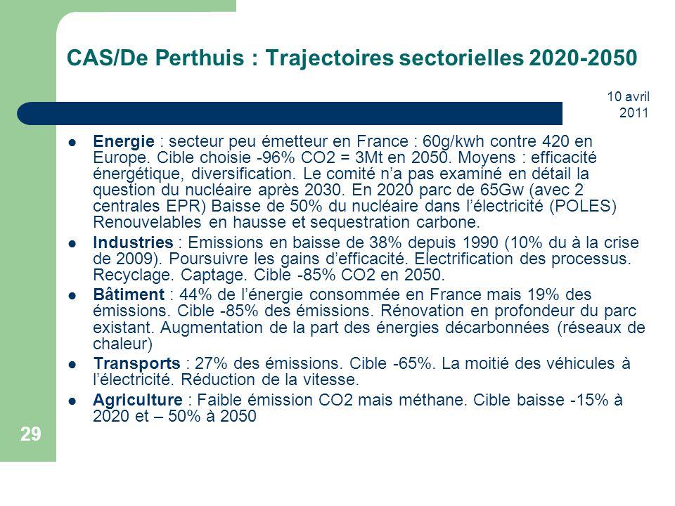 CAS/De Perthuis : Trajectoires sectorielles 2020-2050