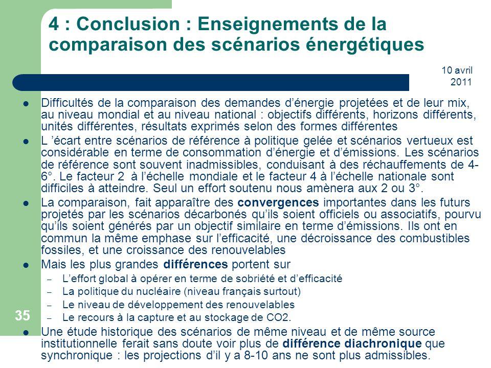 4 : Conclusion : Enseignements de la comparaison des scénarios énergétiques