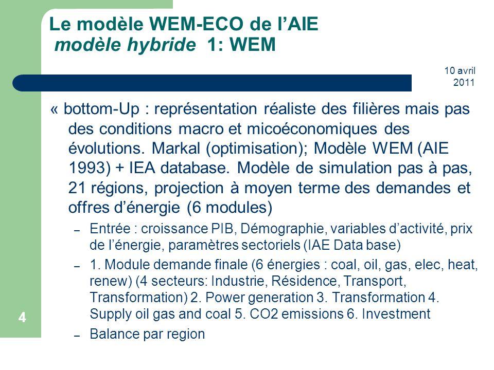 Le modèle WEM-ECO de l'AIE modèle hybride 1: WEM