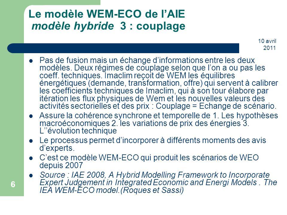 Le modèle WEM-ECO de l'AIE modèle hybride 3 : couplage