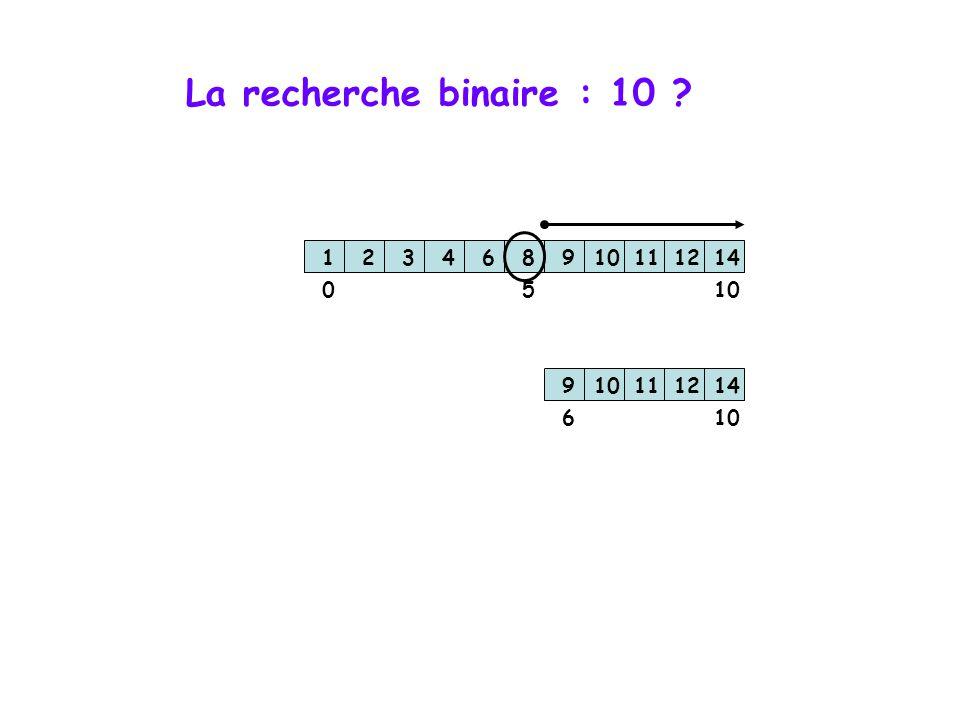 La recherche binaire : 10 1 2 3 4 6 8 9 10 11 12 14 5 10 1 2 3 4 6 8 9 10 11 12 14 6 10
