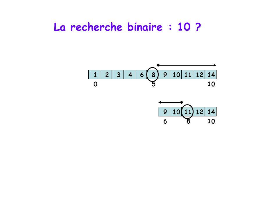 La recherche binaire : 10 1 2 3 4 6 8 9 10 11 12 14 5 10 1 2 3 4 6 8 9 10 11 12 14 6 8 10