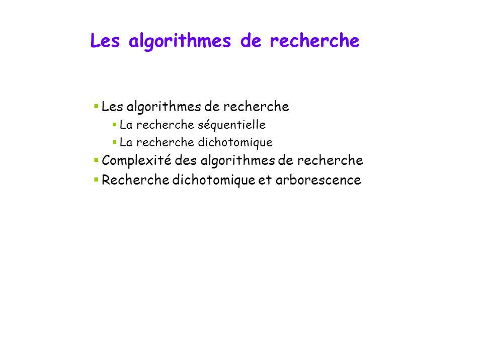 Les algorithmes de recherche