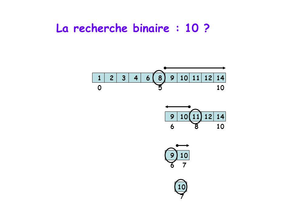La recherche binaire : 10 1. 2. 3. 4. 6. 8. 9. 10. 11. 12. 14. 5. 10. 1. 2. 3. 4.