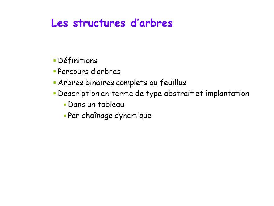 Les structures d'arbres