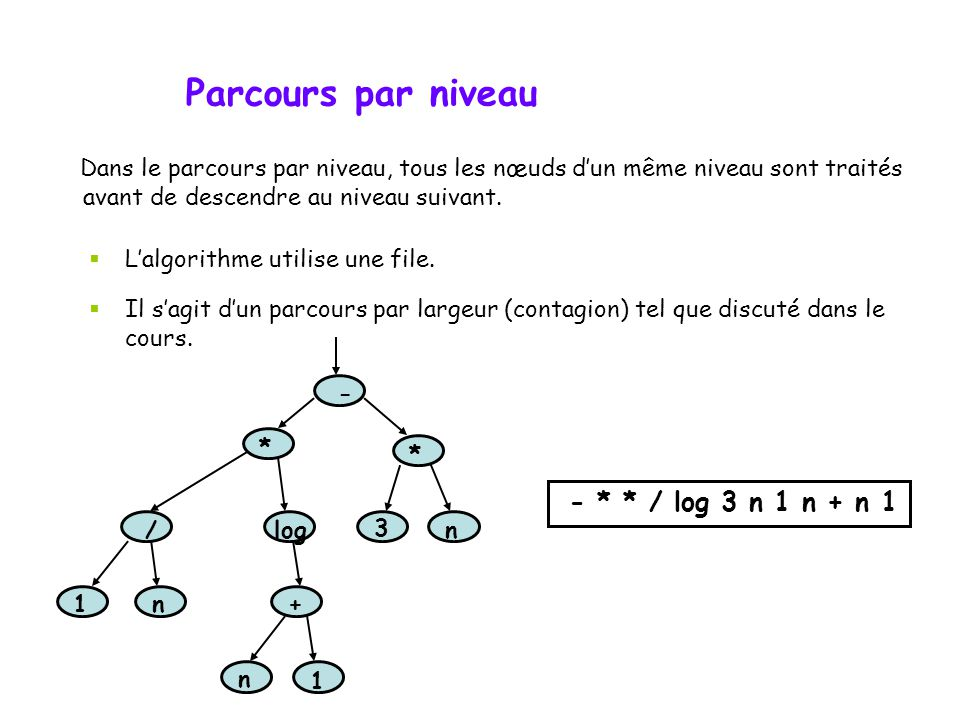Parcours par niveau - * * / log 3 n 1 n + n 1