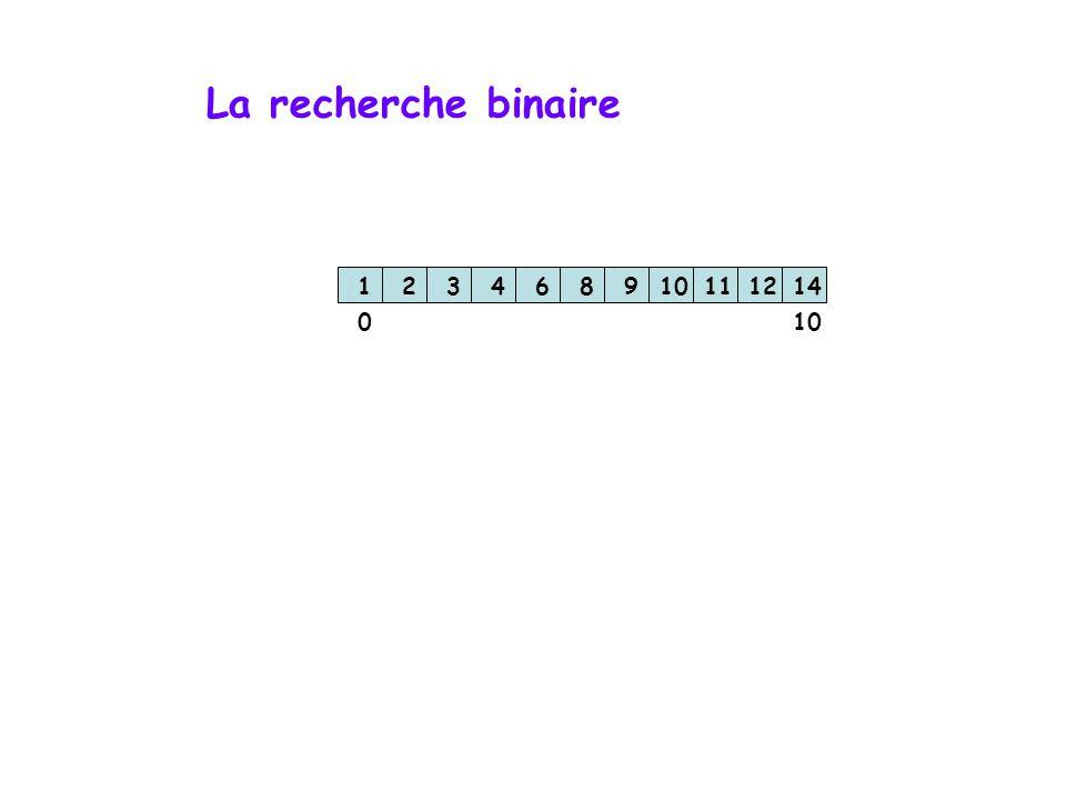 La recherche binaire 1 2 3 4 6 8 9 10 11 12 14 10