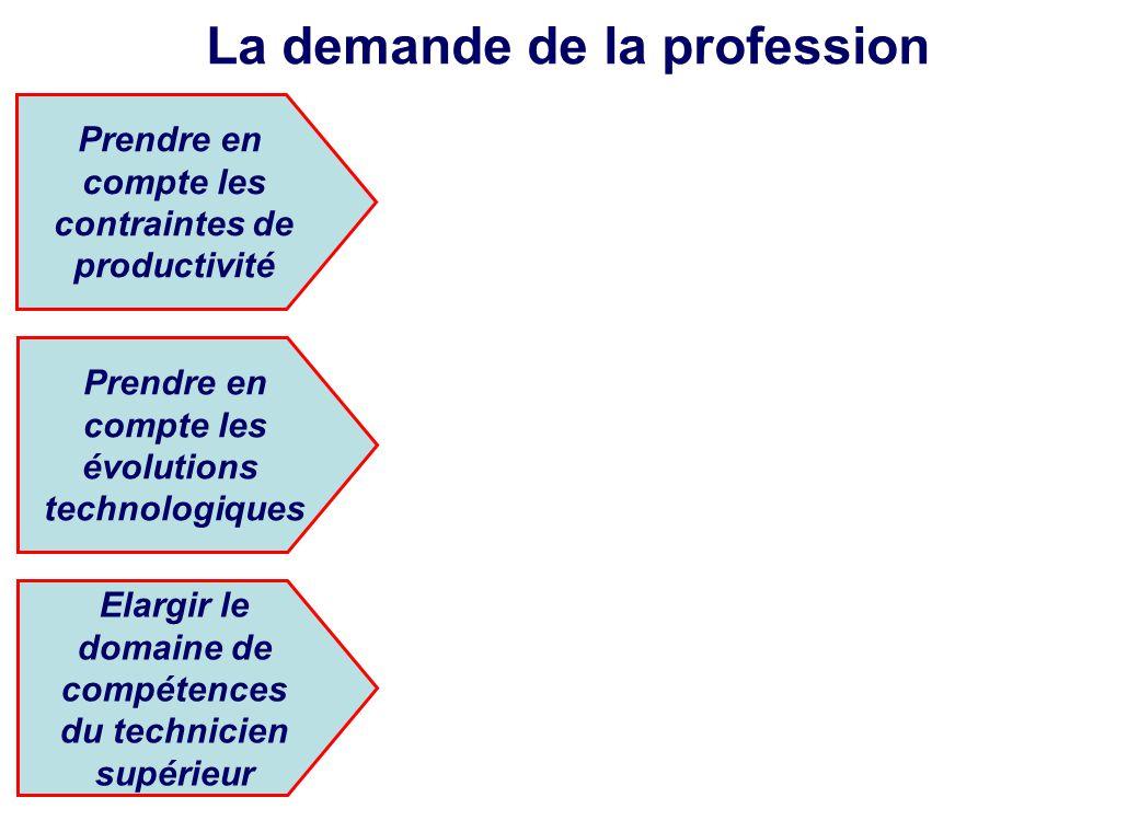 La demande de la profession