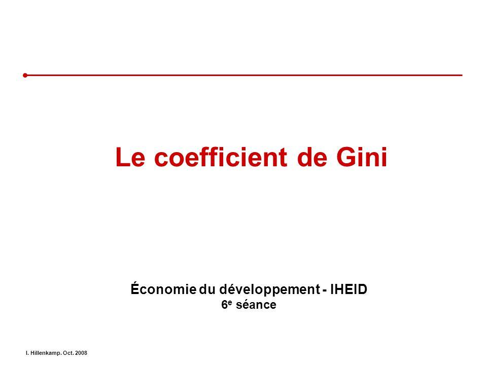 Économie du développement - IHEID