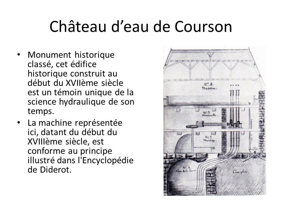 Château d'eau de Courson