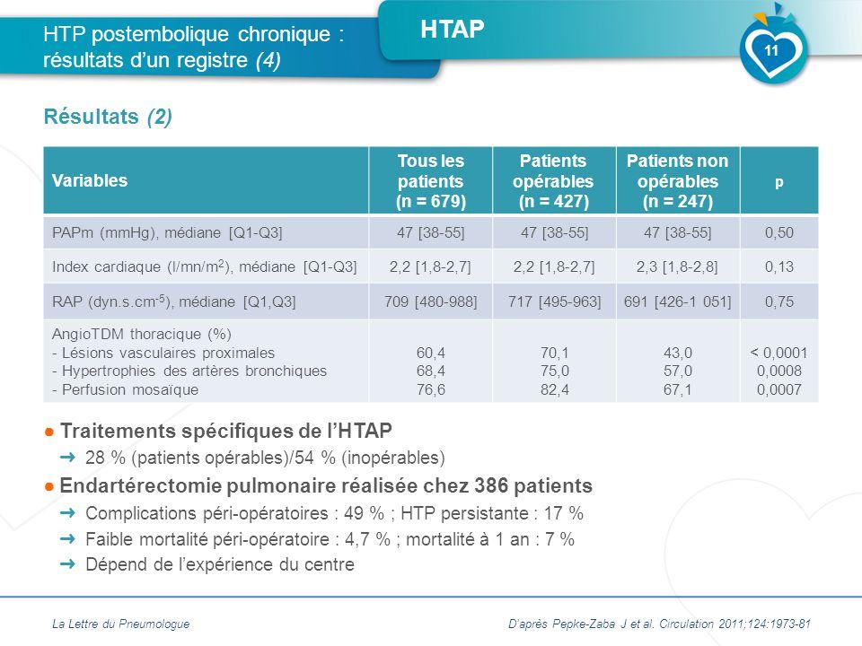 HTP postembolique chronique : résultats d'un registre (4)