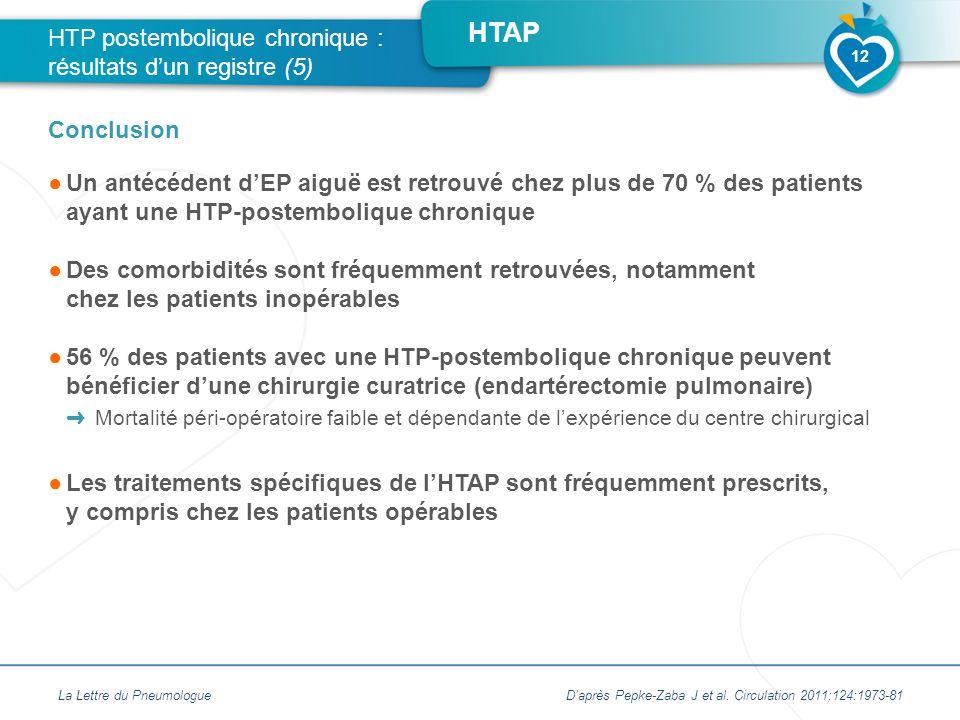 HTP postembolique chronique : résultats d'un registre (5)
