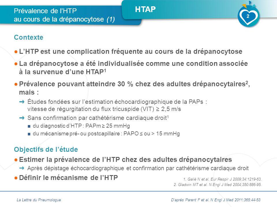 Prévalence de l'HTP au cours de la drépanocytose (1)