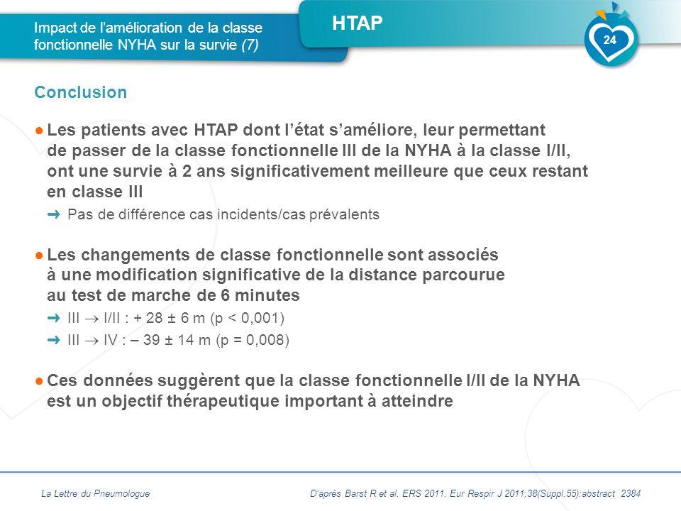 Impact de l'amélioration de la classe fonctionnelle NYHA sur la survie (7)