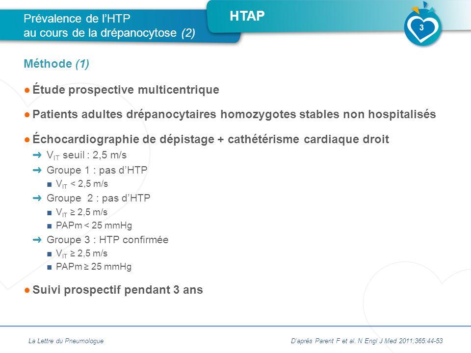 Prévalence de l'HTP au cours de la drépanocytose (2)