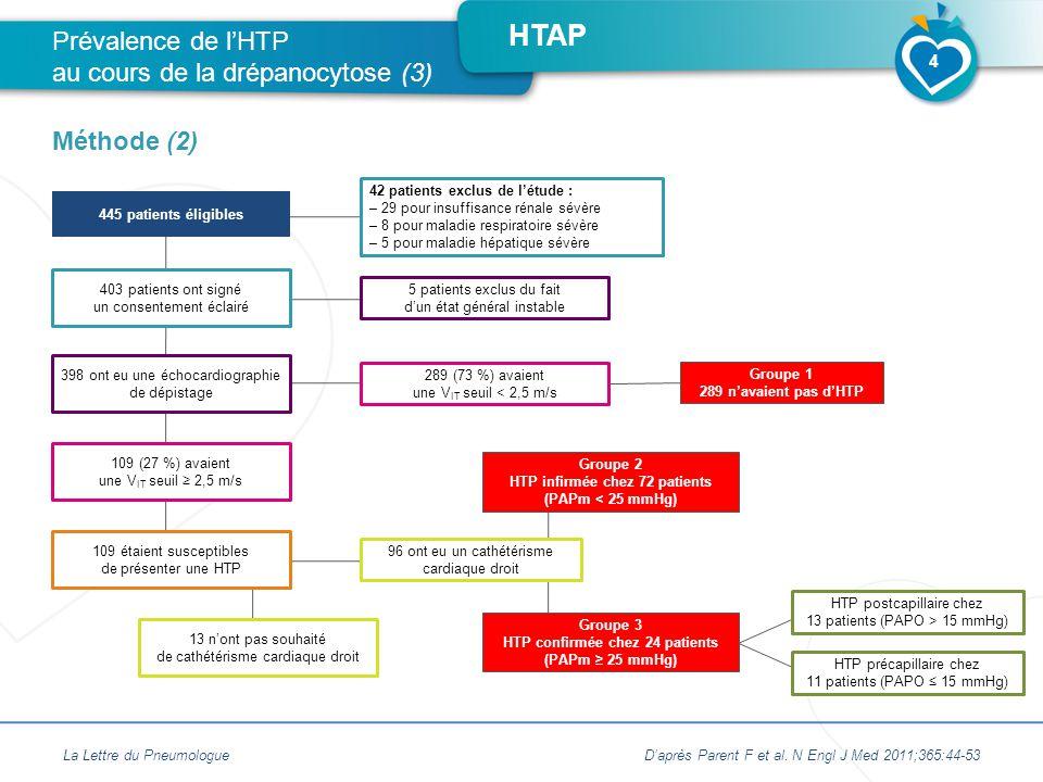 Prévalence de l'HTP au cours de la drépanocytose (3)