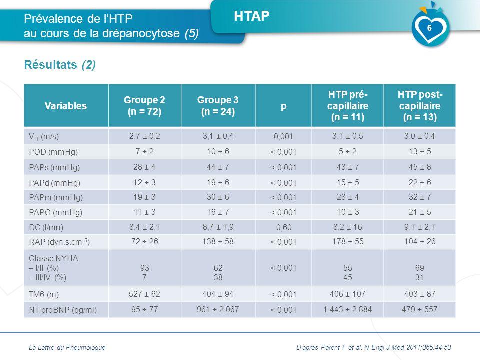 Prévalence de l'HTP au cours de la drépanocytose (5)