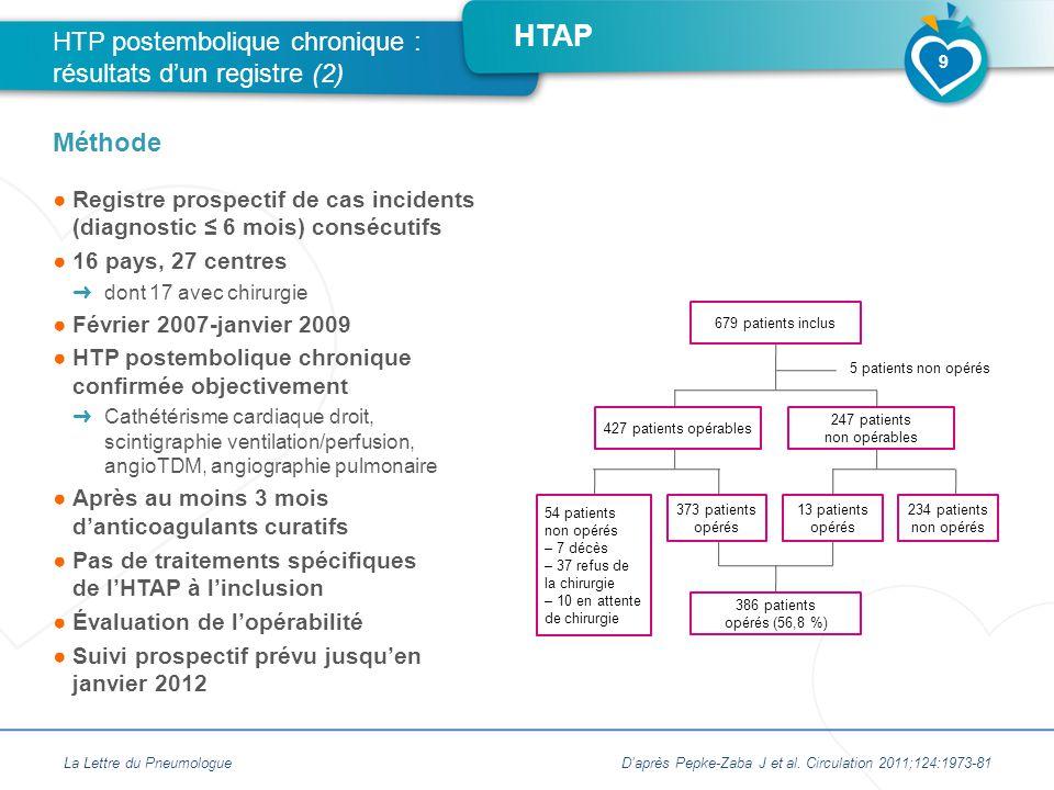 HTP postembolique chronique : résultats d'un registre (2)