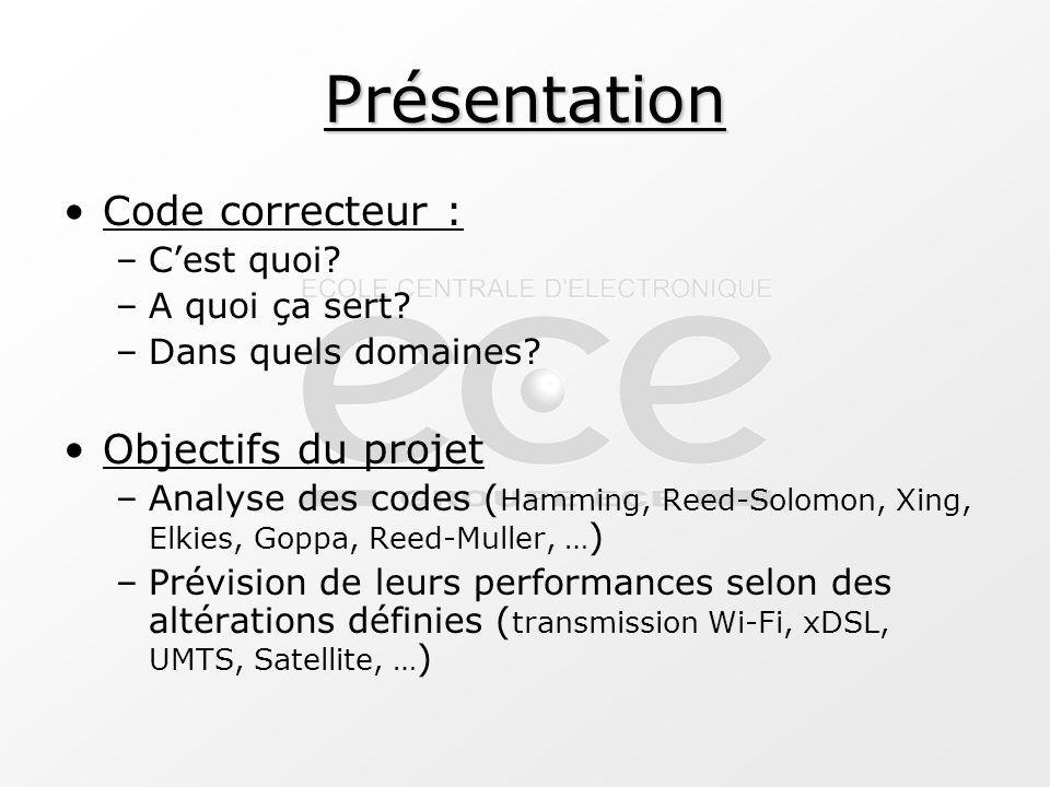 Présentation Code correcteur : Objectifs du projet C'est quoi