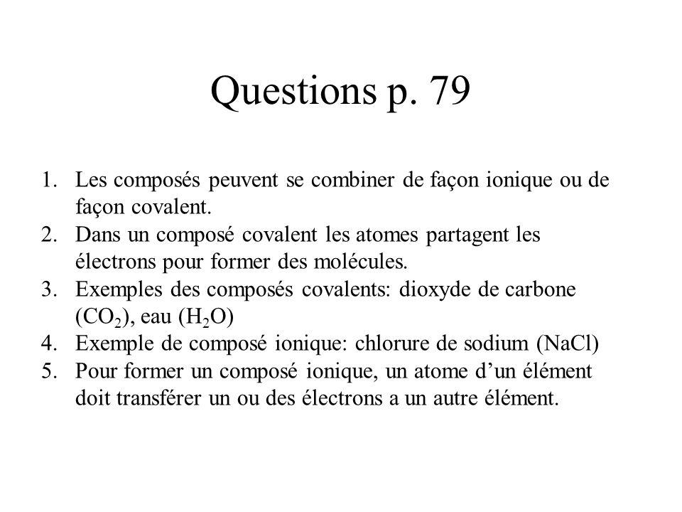 Questions p. 79 Les composés peuvent se combiner de façon ionique ou de façon covalent.