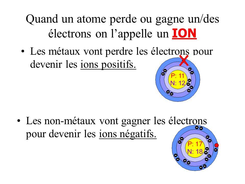 Quand un atome perde ou gagne un/des électrons on l'appelle un ION