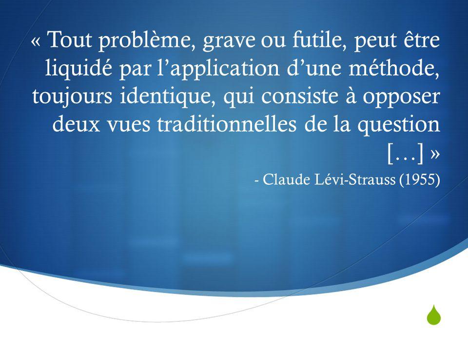 - Claude Lévi-Strauss (1955)