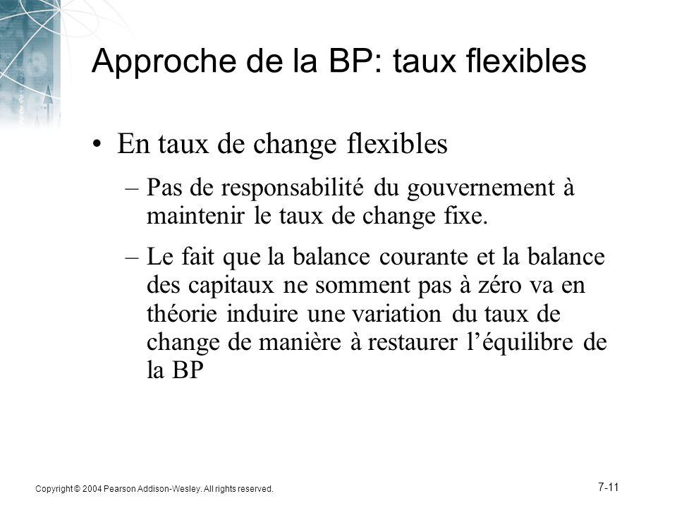 Approche de la BP: taux flexibles