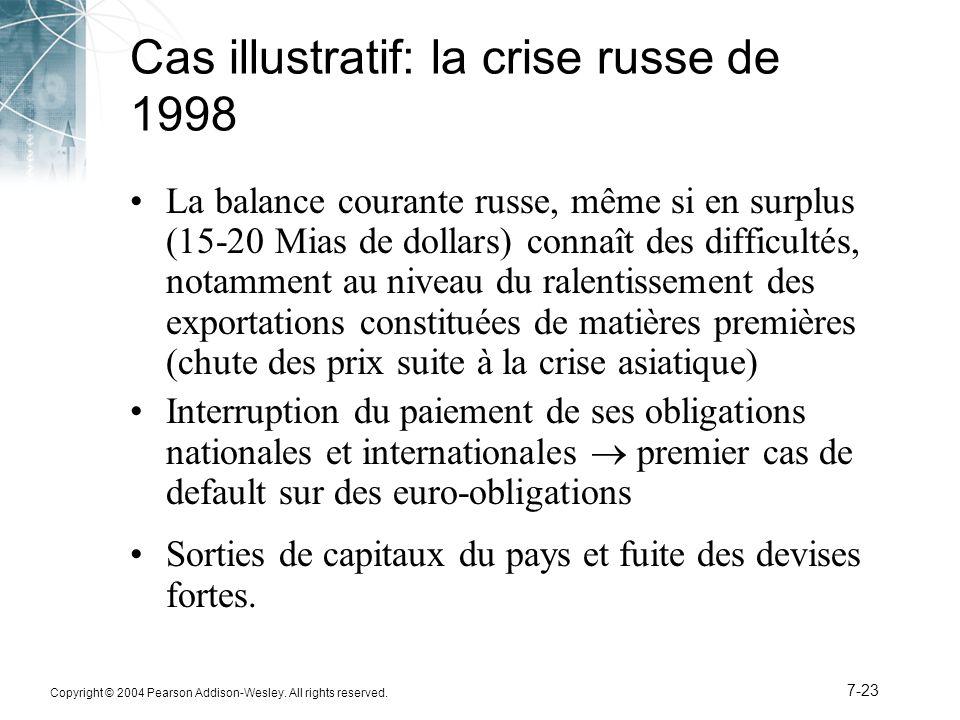 Cas illustratif: la crise russe de 1998