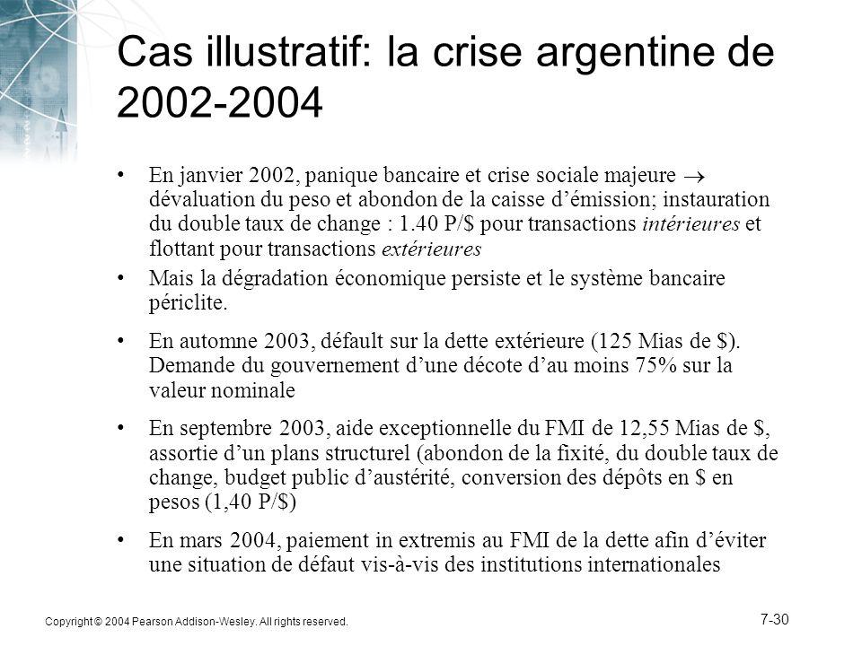 Cas illustratif: la crise argentine de 2002-2004