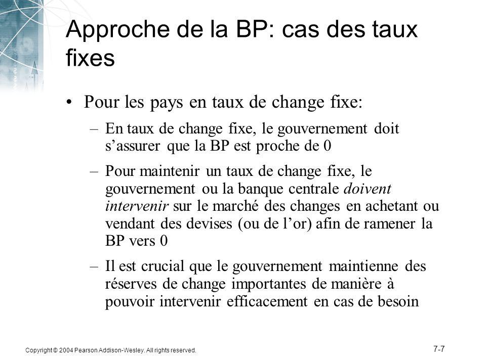 Approche de la BP: cas des taux fixes