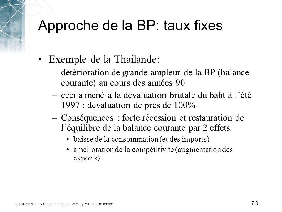Approche de la BP: taux fixes