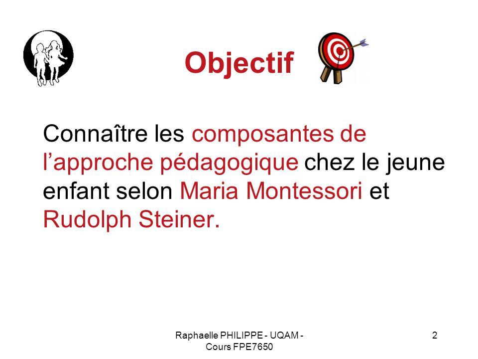 Raphaelle PHILIPPE - UQAM - Cours FPE7650