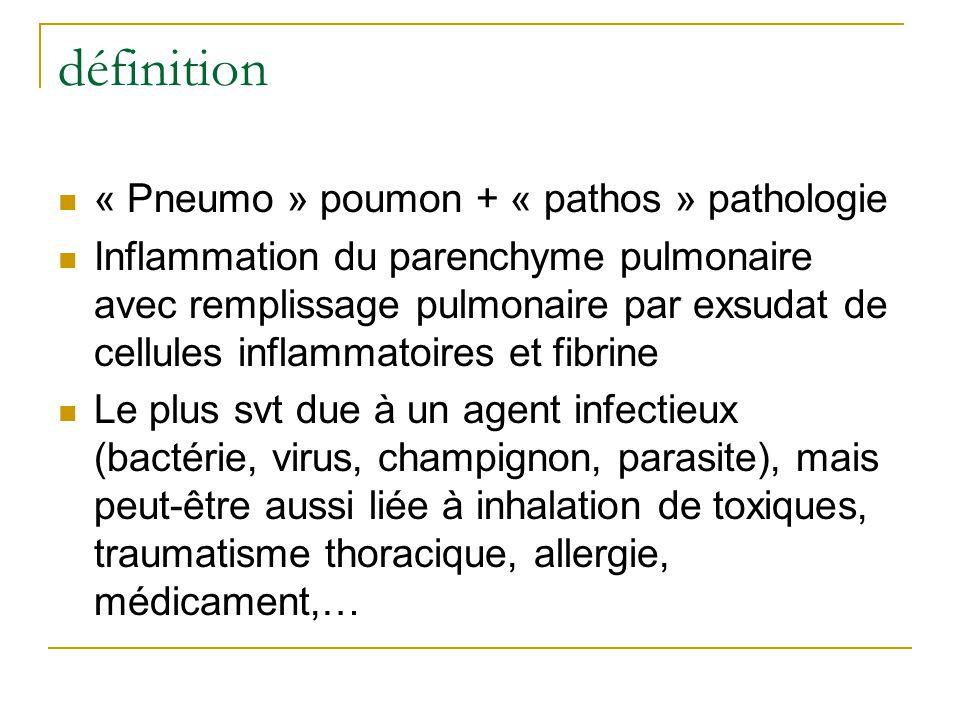définition « Pneumo » poumon + « pathos » pathologie