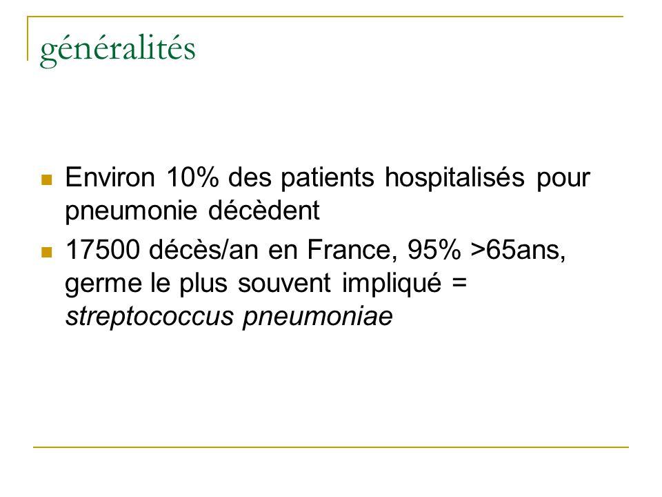 généralités Environ 10% des patients hospitalisés pour pneumonie décèdent.