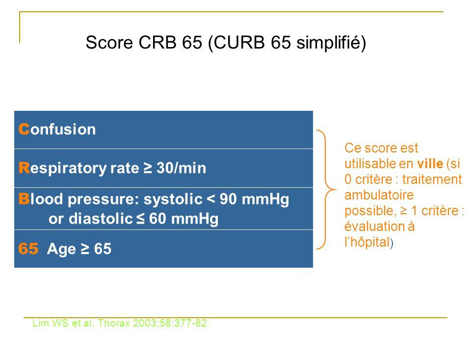 Score CRB 65 (CURB 65 simplifié)