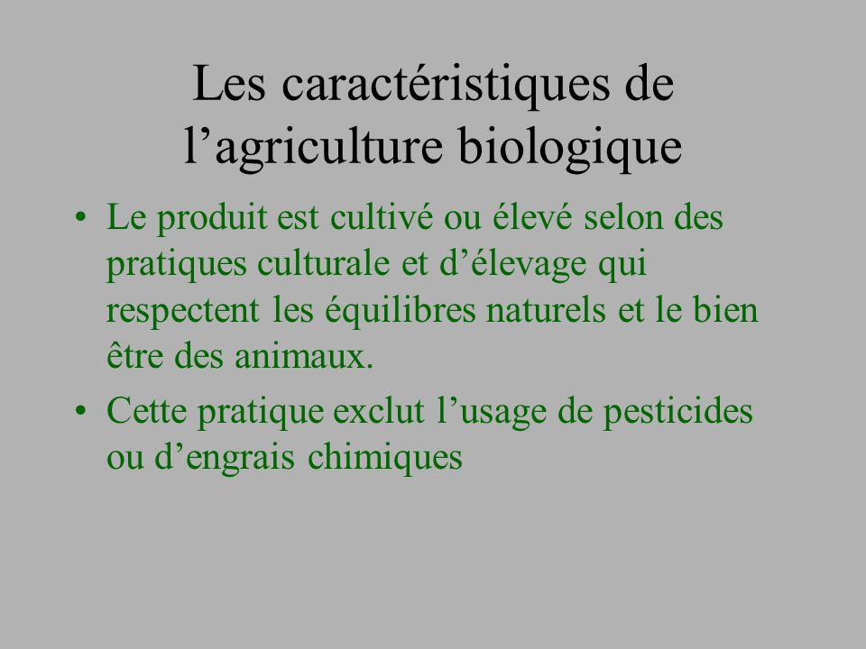 Les caractéristiques de l'agriculture biologique