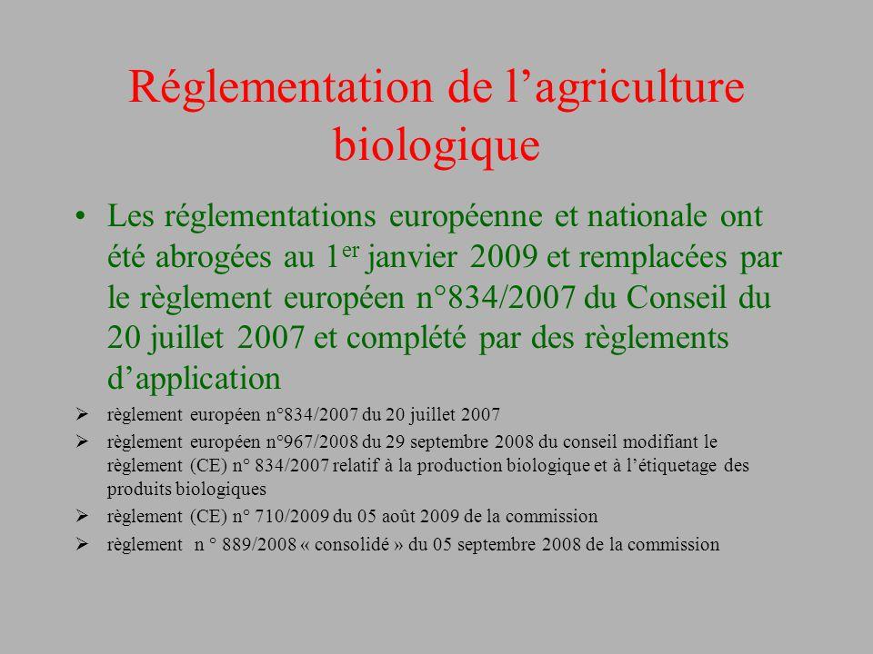 Réglementation de l'agriculture biologique